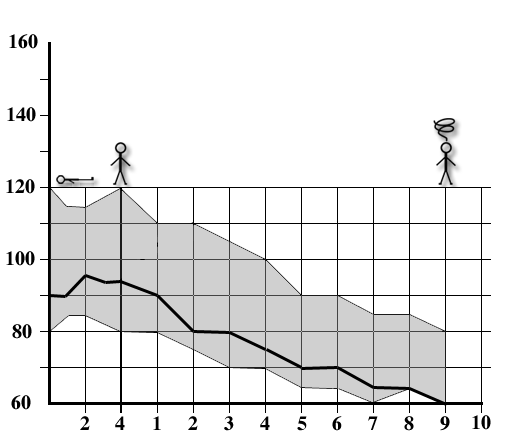 hammerexamen auswertung ergebnisse